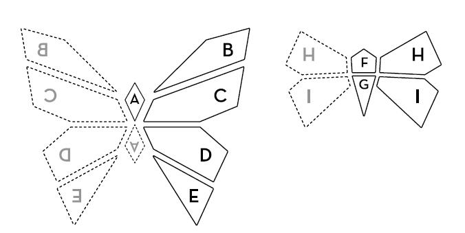 Acrylschablonenset zu BUTTERFLY EFFECT - moths and butterflies (9-teilig)